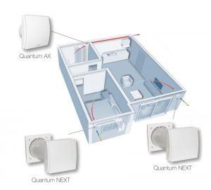 sisteme ventilatie cu recuperare de căldura